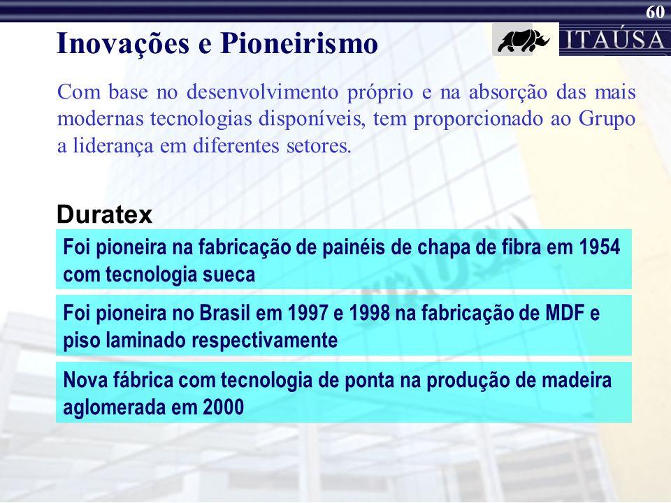 59 Market Share por Volume (*) Elekeiroz 21% 70% 10% 15% 5% 50% Anidrido Ftálico Anidrido Maleico Formaldeído e Concentrado Uréia Formol Plastific. Ft