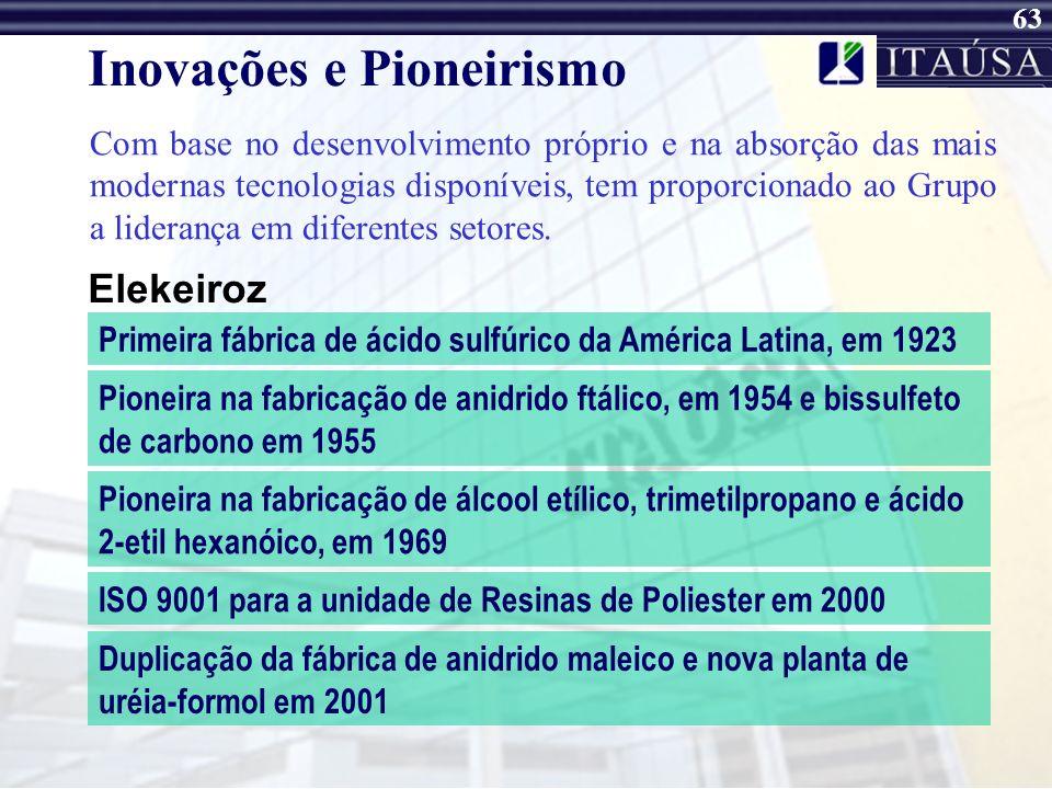 62 Inovações e Pioneirismo Com base no desenvolvimento próprio e na absorção das mais modernas tecnologias disponíveis, tem proporcionado ao Grupo a l