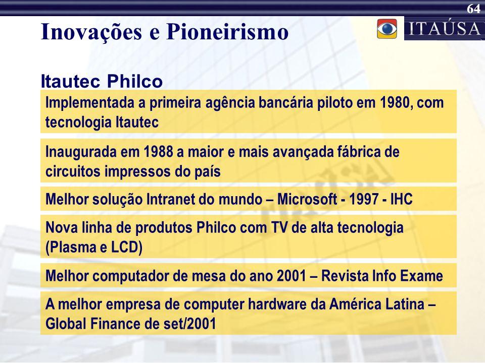63 Inovações e Pioneirismo Com base no desenvolvimento próprio e na absorção das mais modernas tecnologias disponíveis, tem proporcionado ao Grupo a l