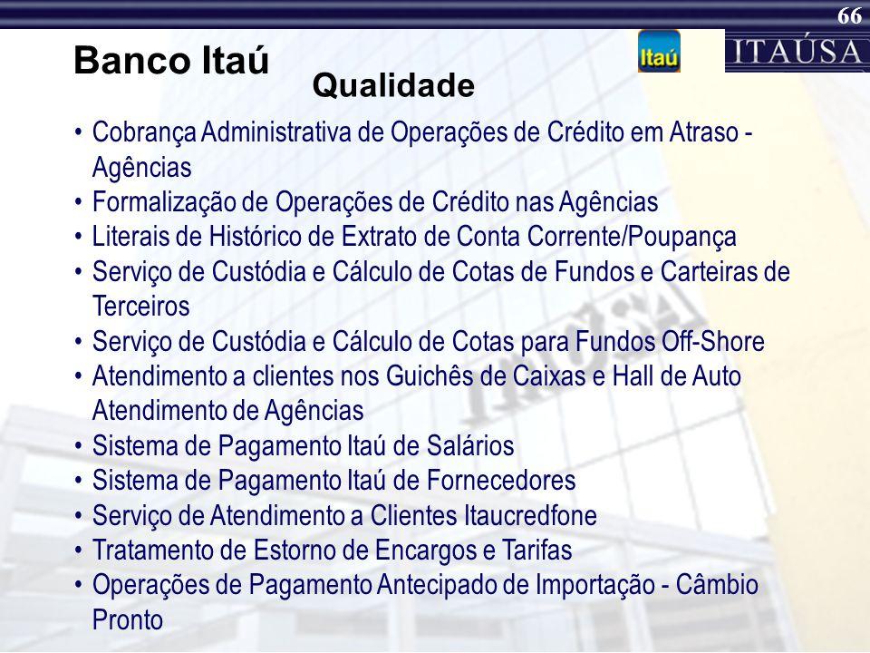 65 Banco Itaú Cobrança Bancária Auto-Atendimento em Equipamentos de Agências Serviços de Custódia Internacional Serviço de Débito Automático Fornecime