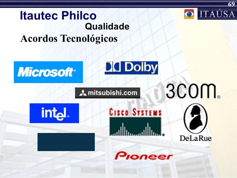 68 A Philco é a pioneira na conquista de certificado ISO 9000 A Itautec recebeu em 1993 o certificado internacional de qualidade ISO 9000 Itautec Phil