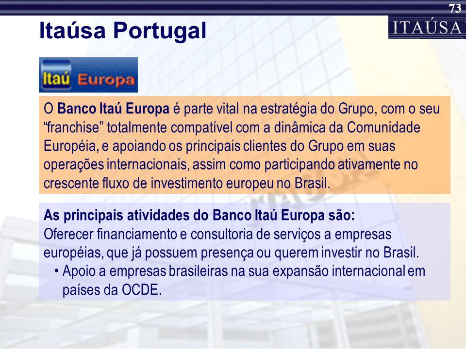 72 Itaúsa Portugal Sempre manter elevada liquidez e uma sólida base de capital no exterior com o propósito de: diversificar as suas operações financei