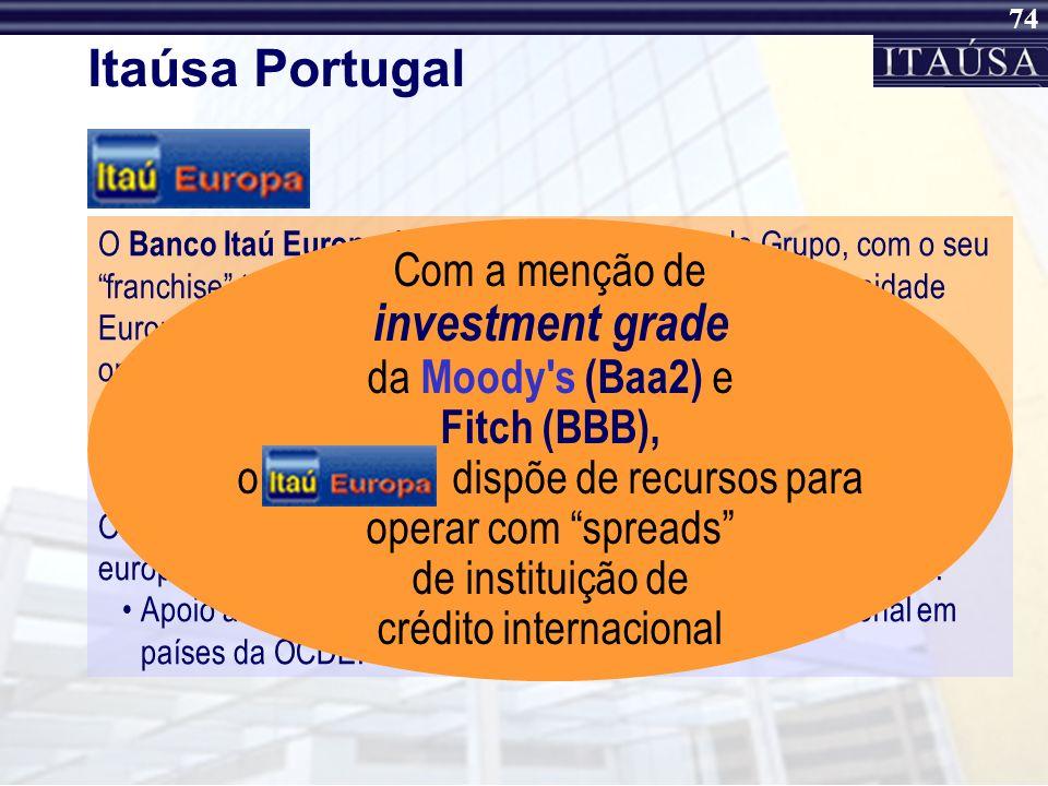 73 Itaúsa Portugal O Banco Itaú Europa é parte vital na estratégia do Grupo, com o seu franchise totalmente compatível com a dinâmica da Comunidade Eu