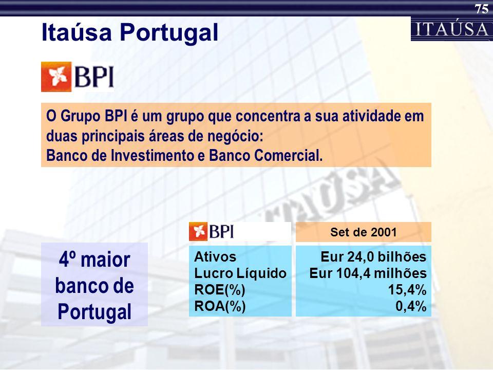 74 Itaúsa Portugal O Banco Itaú Europa é parte vital na estratégia do Grupo, com o seu franchise totalmente compatível com a dinâmica da Comunidade Eu