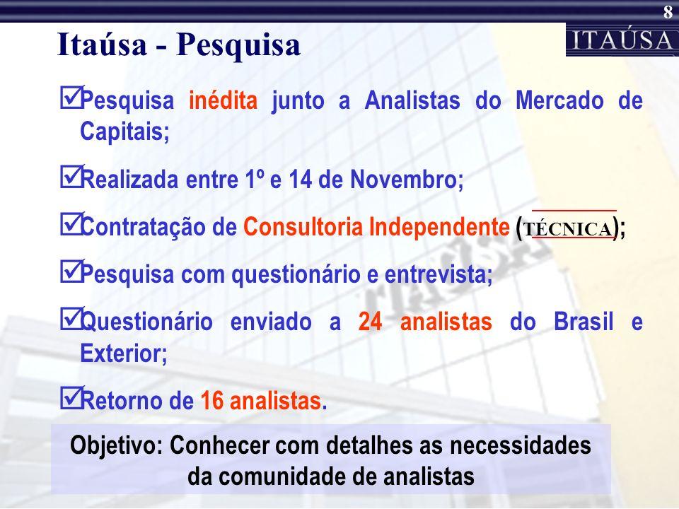 8 Itaúsa - Pesquisa Pesquisa inédita junto a Analistas do Mercado de Capitais; Realizada entre 1º e 14 de Novembro; Contratação de Consultoria Independente ( TÉCNICA ); Pesquisa com questionário e entrevista; Questionário enviado a 24 analistas do Brasil e Exterior; Retorno de 16 analistas.
