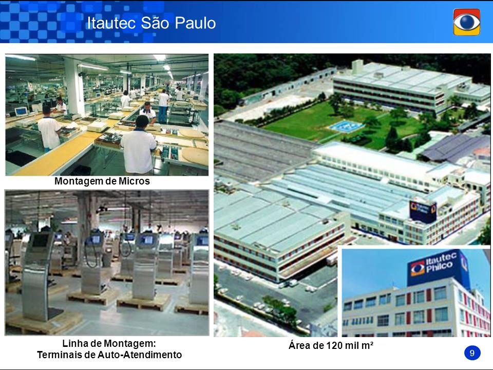 Itautec São Paulo Linha de Montagem: Terminais de Auto-Atendimento Montagem de Micros 9 Área de 120 mil m²