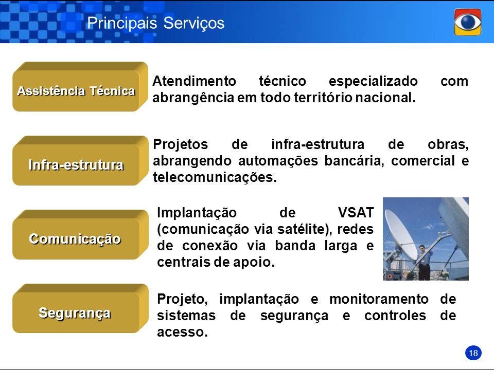 Principais Serviços Implantação de VSAT (comunicação via satélite), redes de conexão via banda larga e centrais de apoio. Atendimento técnico especial