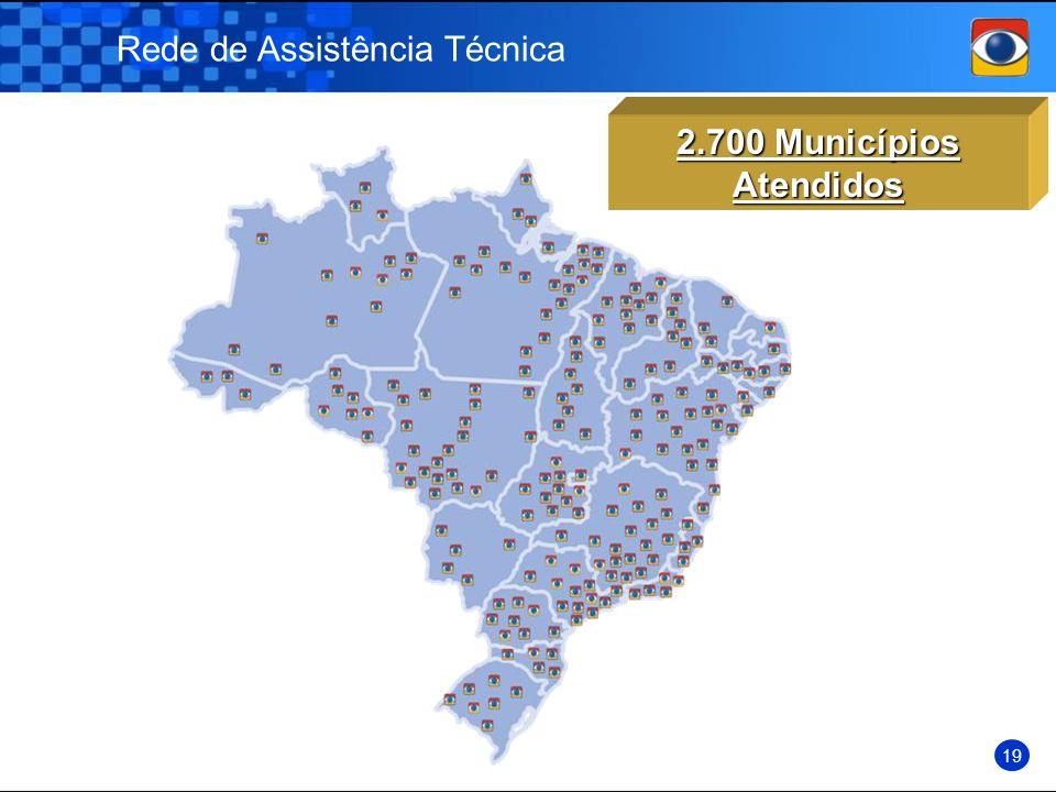 Rede de Assistência Técnica 2.700 Municípios Atendidos 19