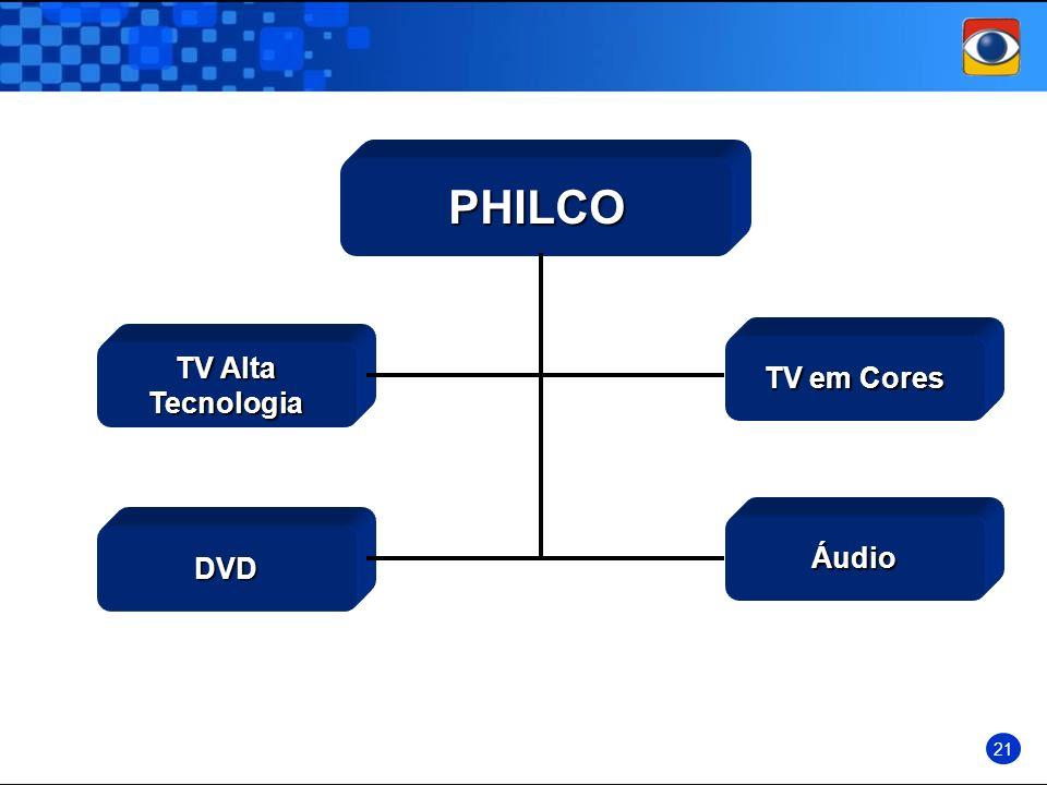 PHILCO DVD TV Alta TV Alta Tecnologia TV em Cores TV em Cores Áudio 21