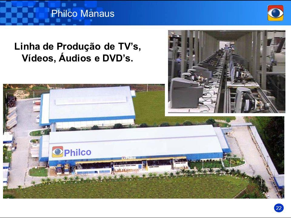 Philco Manaus Linha de Produção de TVs, Vídeos, Áudios e DVDs. 22