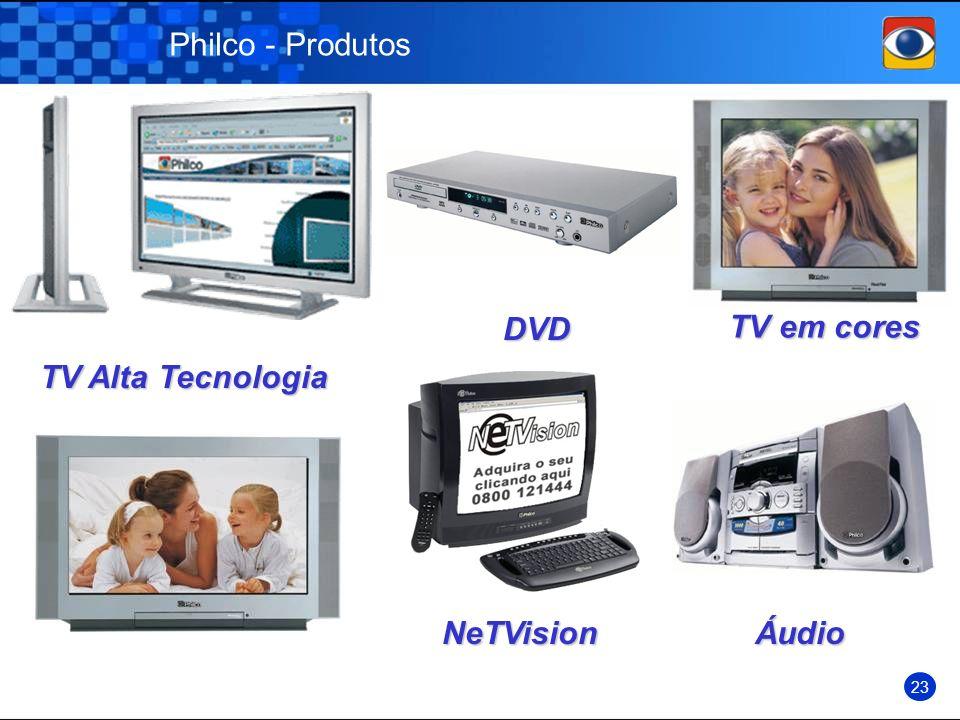 Philco - Produtos TV Alta Tecnologia TV Alta Tecnologia DVD Áudio TV em cores TV em cores NeTVision 23