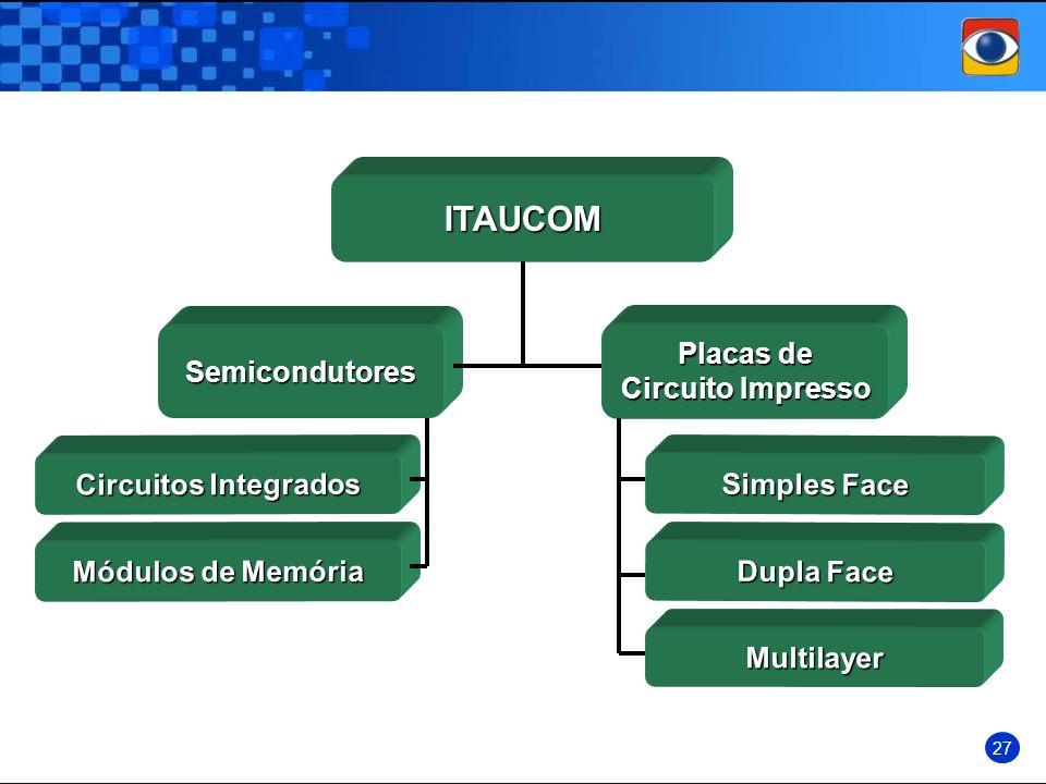 ITAUCOM Semicondutores Circuitos Integrados Módulos de Memória Placas de Circuito Impresso Multilayer Simples Face Dupla Face 27