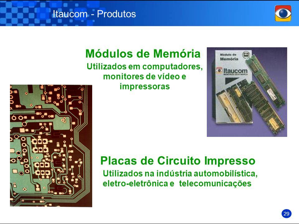 Itaucom - Produtos Módulos de Memória Placas de Circuito Impresso Utilizados em computadores, monitores de vídeo e impressoras Utilizados na indústria