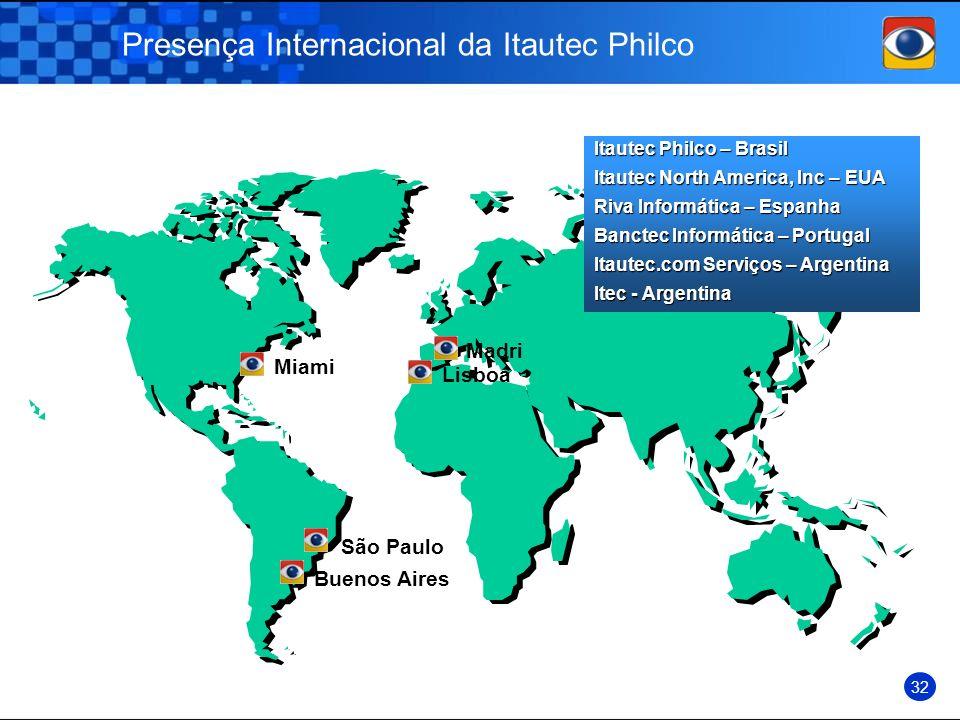 Presença Internacional da Itautec Philco Itautec Philco – Brasil Itautec North America, Inc – EUA Riva Informática – Espanha Banctec Informática – Por