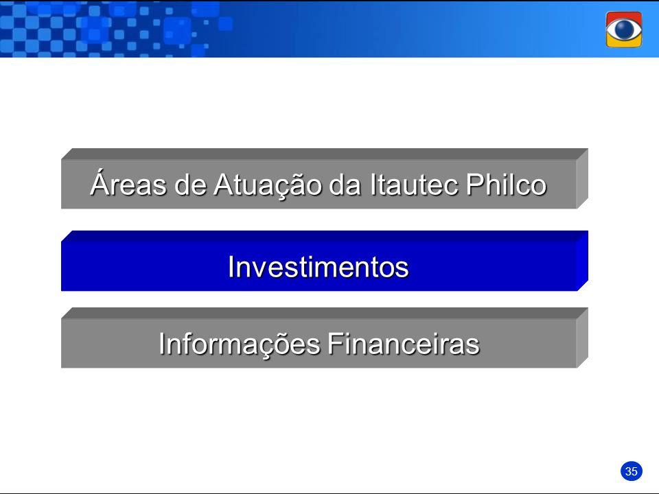 Informações Financeiras Investimentos Áreas de Atuação da Itautec Philco 35