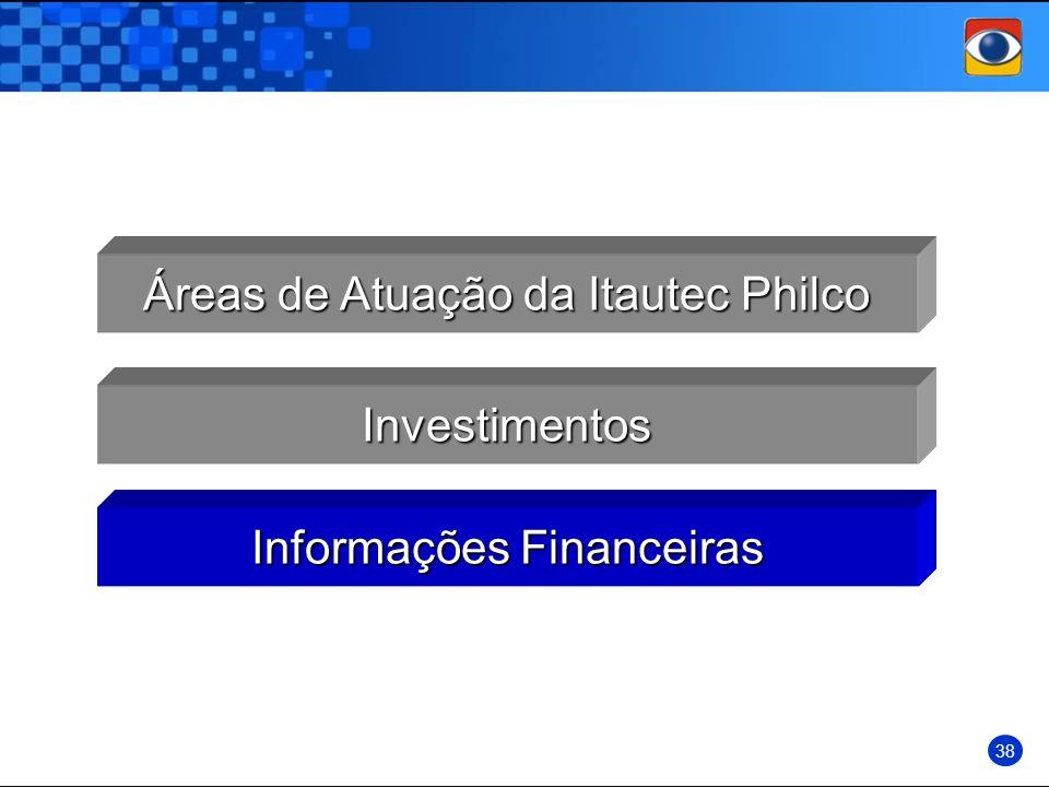 Informações Financeiras Investimentos Áreas de Atuação da Itautec Philco 38