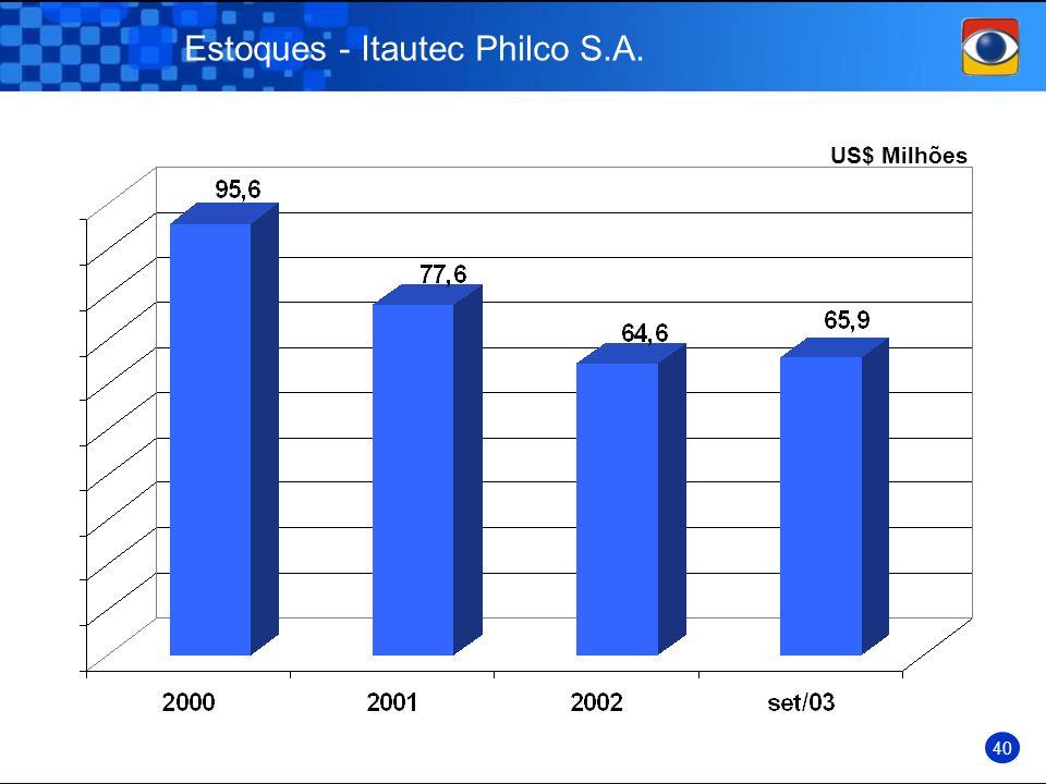 Estoques - Itautec Philco S.A. US$ Milhões 40