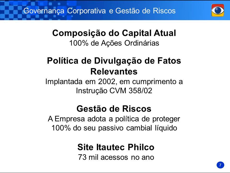 Governança Corporativa e Gestão de Riscos Composição do Capital Atual 100% de Ações Ordinárias Política de Divulgação de Fatos Relevantes Implantada e