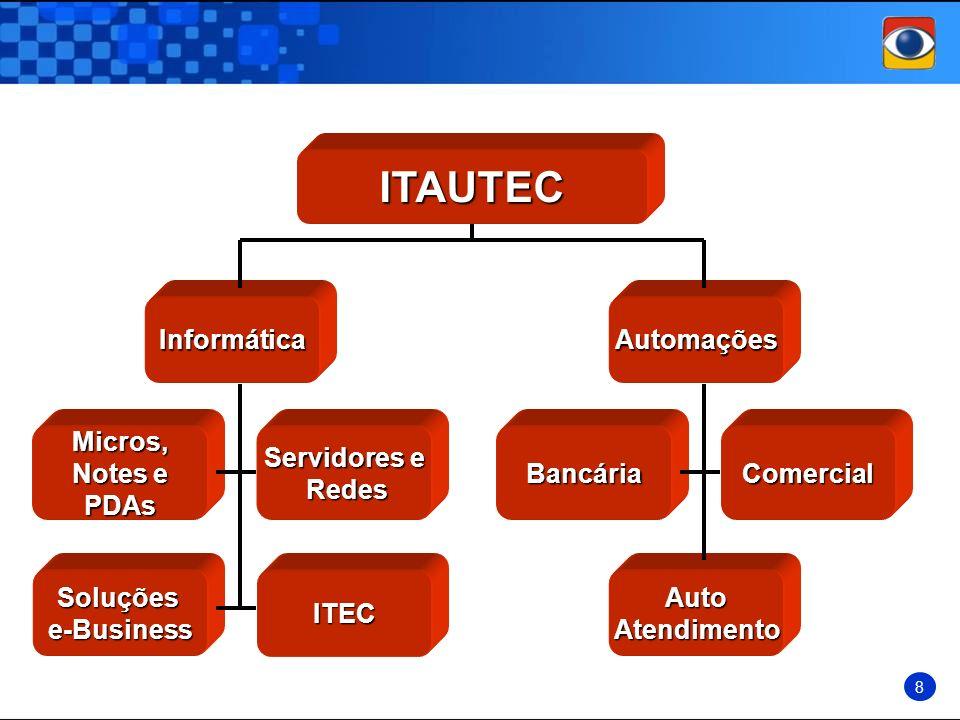 Soluçõese-Business Auto Atendimento ITAUTEC InformáticaAutomações Micros, Notes e PDAs Micros, Notes e PDAs Servidores e Redes RedesBancáriaComercial