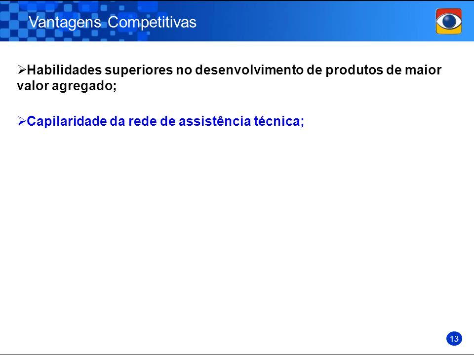 Vantagens Competitivas 13 Habilidades superiores no desenvolvimento de produtos de maior valor agregado; Capilaridade da rede de assistência técnica;