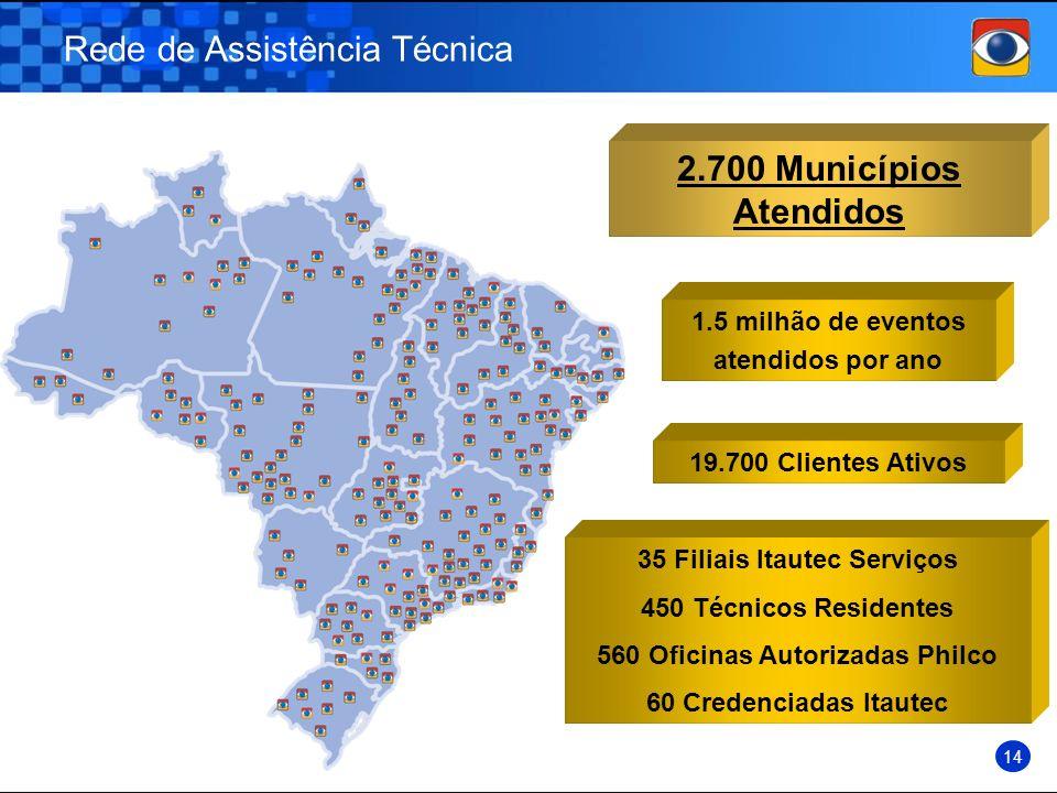 Rede de Assistência Técnica 2.700 Municípios Atendidos 14 1.5 milhão de eventos atendidos por ano 19.700 Clientes Ativos 35 Filiais Itautec Serviços 4