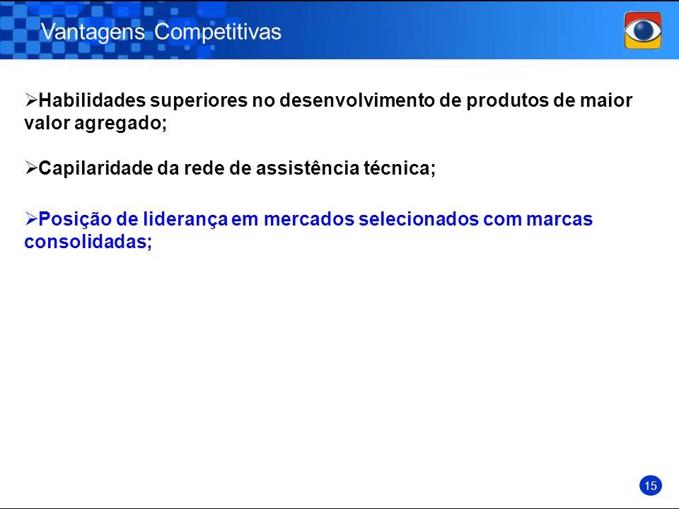 Vantagens Competitivas 15 Habilidades superiores no desenvolvimento de produtos de maior valor agregado; Capilaridade da rede de assistência técnica;