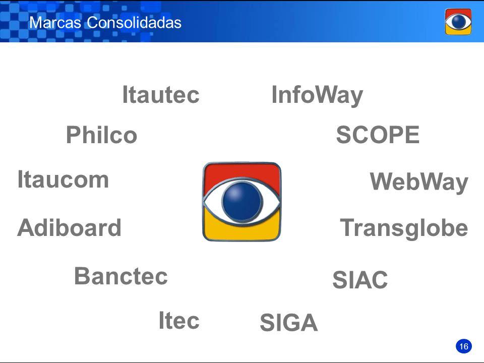 Marcas Consolidadas 16 Itautec Philco Itec Itaucom Banctec Adiboard InfoWay SCOPE SIAC SIGA WebWay Transglobe