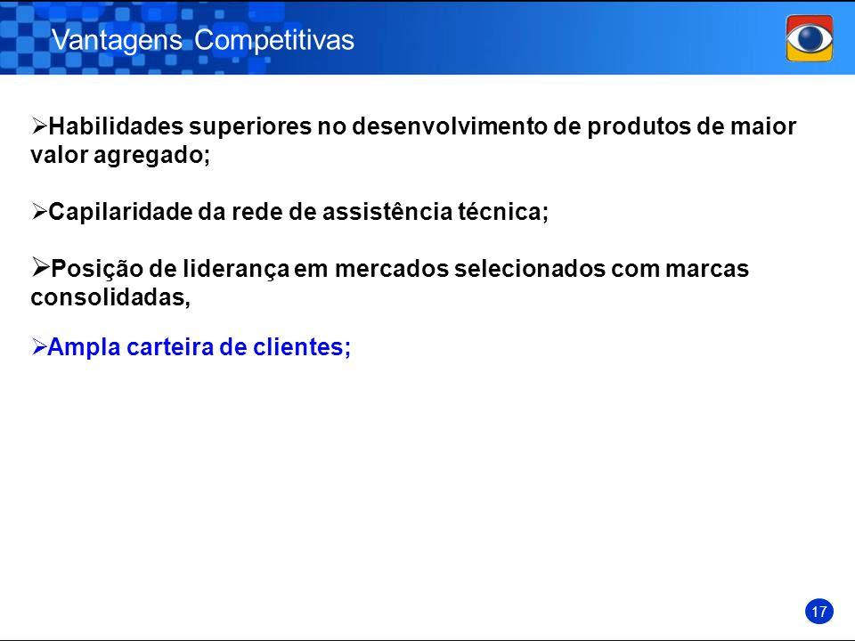 Vantagens Competitivas 17 Habilidades superiores no desenvolvimento de produtos de maior valor agregado; Capilaridade da rede de assistência técnica;