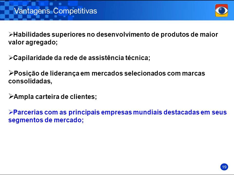 Vantagens Competitivas 19 Habilidades superiores no desenvolvimento de produtos de maior valor agregado; Capilaridade da rede de assistência técnica;