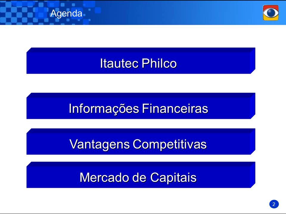 Agenda Mercado de Capitais Vantagens Competitivas Informações Financeiras 2 Itautec Philco