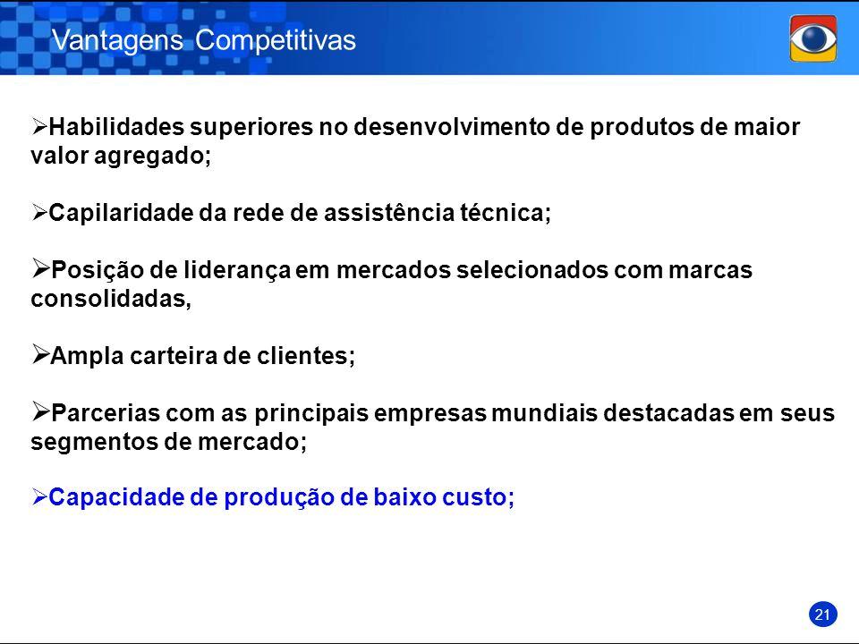 Vantagens Competitivas 21 Habilidades superiores no desenvolvimento de produtos de maior valor agregado; Capilaridade da rede de assistência técnica;