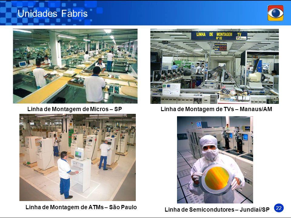 Unidades Fabris Linha de Montagem de ATMs – São Paulo Linha de Montagem de Micros – SP 22 Linha de Montagem de TVs – Manaus/AM Linha de Semicondutores