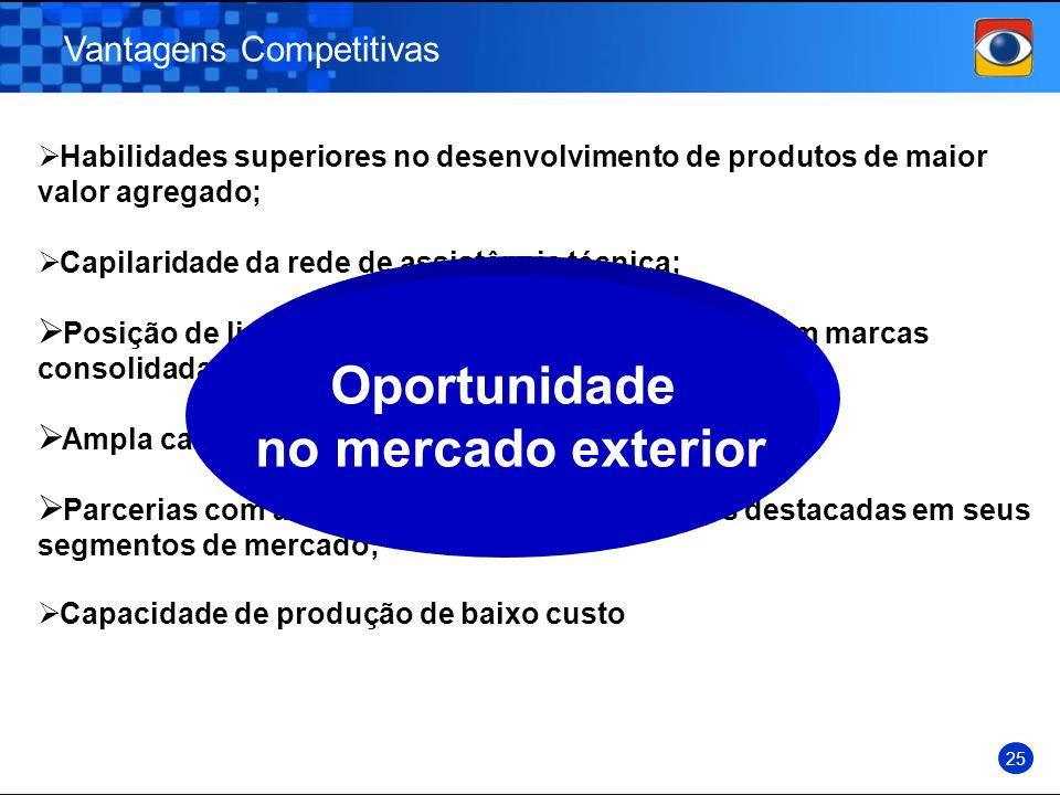 Vantagens Competitivas 25 Habilidades superiores no desenvolvimento de produtos de maior valor agregado; Capilaridade da rede de assistência técnica;