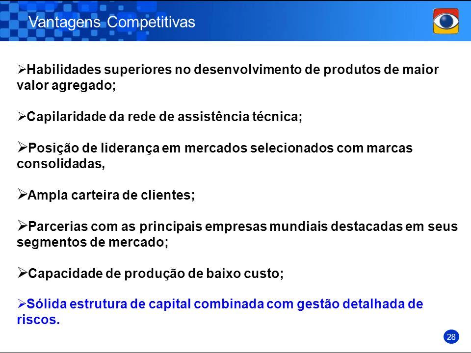Vantagens Competitivas 28 Habilidades superiores no desenvolvimento de produtos de maior valor agregado; Capilaridade da rede de assistência técnica;