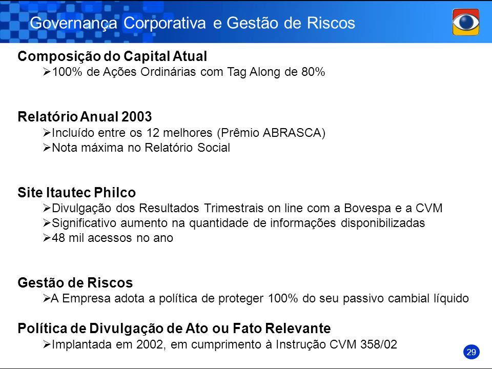 Composição do Capital Atual 100% de Ações Ordinárias com Tag Along de 80% Relatório Anual 2003 Incluído entre os 12 melhores (Prêmio ABRASCA) Nota máx