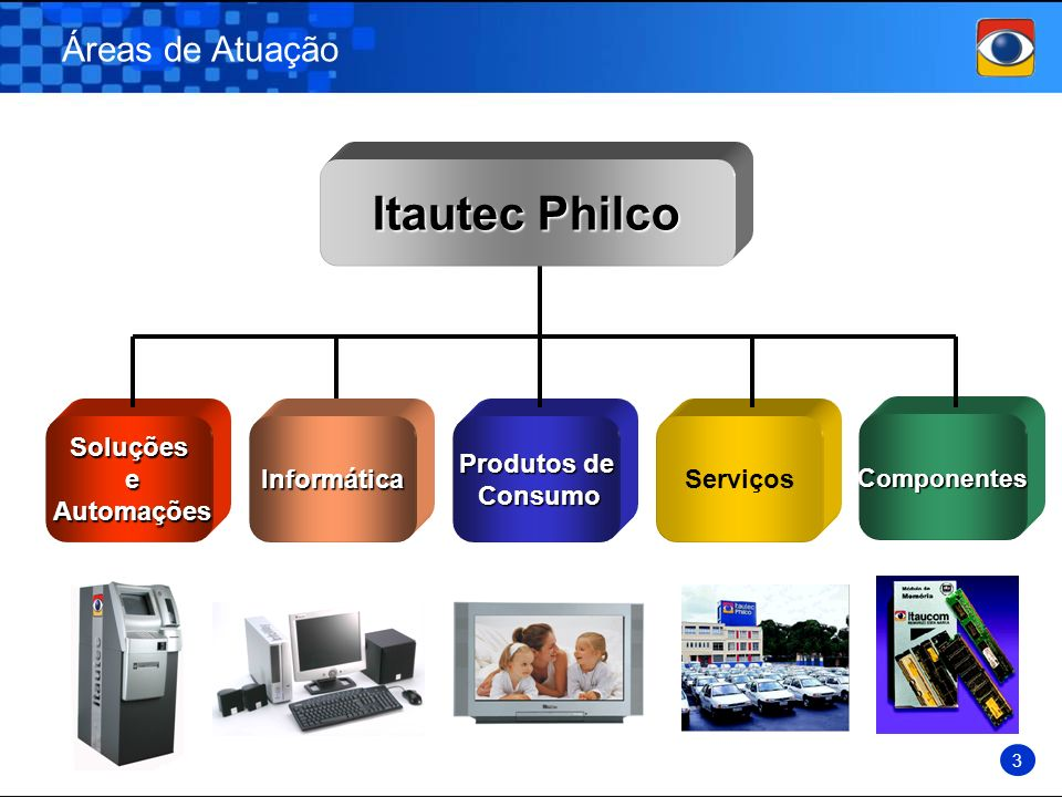 Áreas de Atuação Soluções e Automações Automações Itautec Philco Produtos de Consumo Consumo Componentes 3 ServiçosInformática