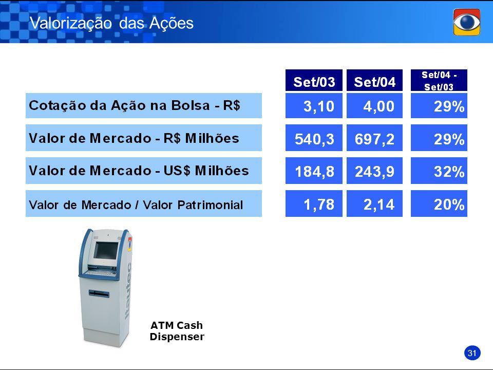 Valorização das Ações 31 ATM Cash Dispenser