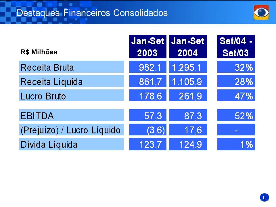 Destaques Financeiros Consolidados R$ Milhões 6