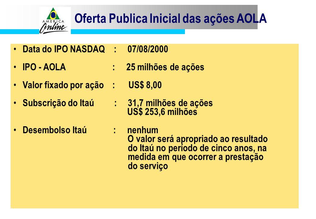 Oferta Publica Inicial das ações AOLA Data do IPO NASDAQ : 07/08/2000 IPO - AOLA : 25 milhões de ações Valor fixado por ação : US$ 8,00 Subscrição do