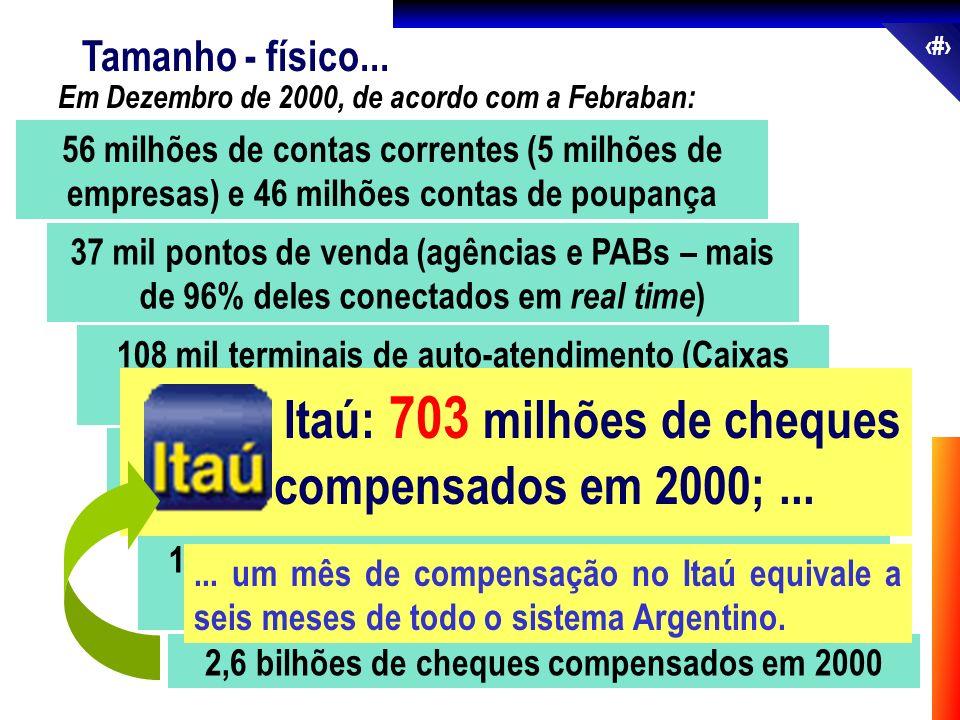 11 56 milhões de contas correntes (5 milhões de empresas) e 46 milhões contas de poupança 2,6 bilhões de cheques compensados em 2000 1.488 milhão de g