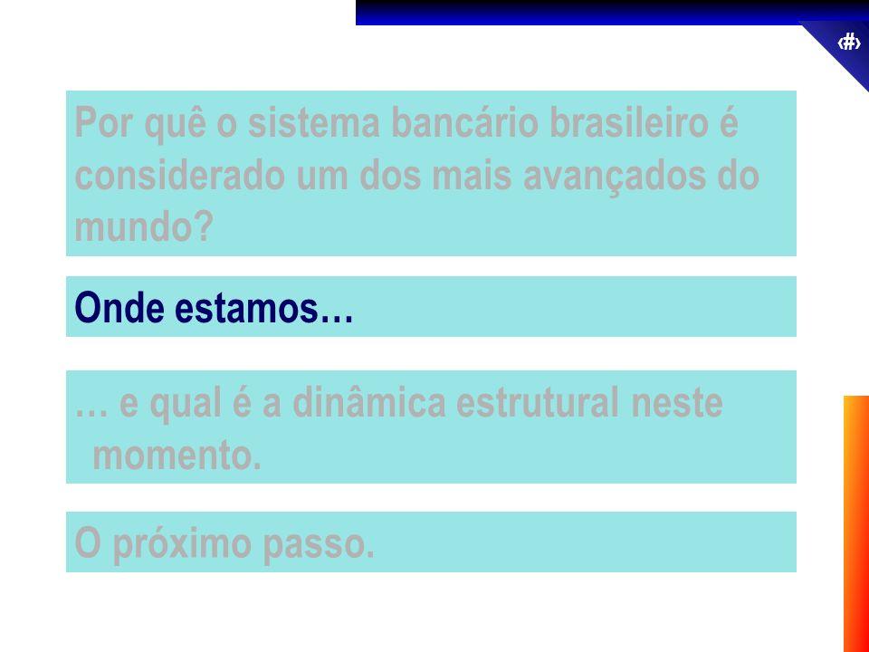 18 Onde estamos… … e qual é a dinâmica estrutural neste momento. O próximo passo. Por quê o sistema bancário brasileiro é considerado um dos mais avan