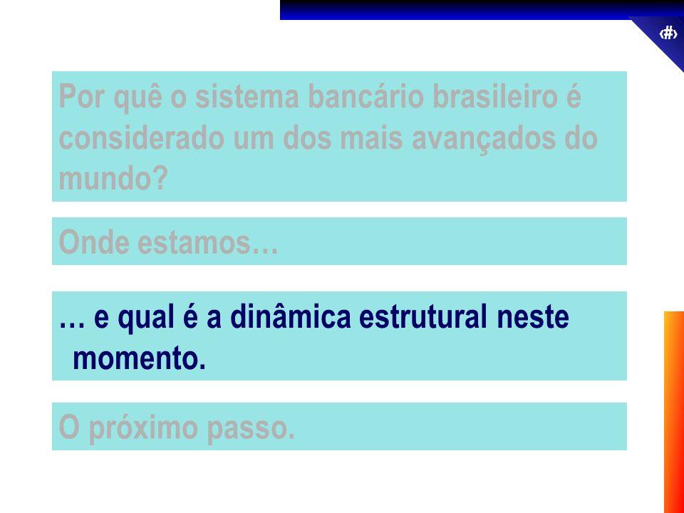 27 Onde estamos… … e qual é a dinâmica estrutural neste momento. O próximo passo. Por quê o sistema bancário brasileiro é considerado um dos mais avan