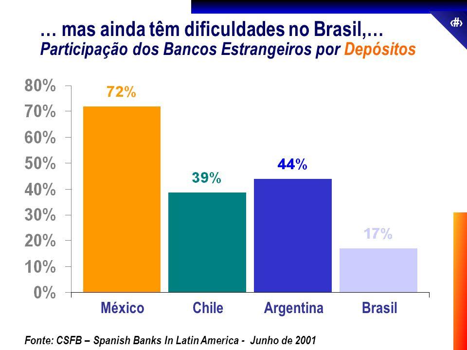 38 Fonte: CSFB – Spanish Banks In Latin America - Junho de 2001 Participação dos Bancos Estrangeiros por Depósitos MéxicoChileArgentinaBrasil … mas ai
