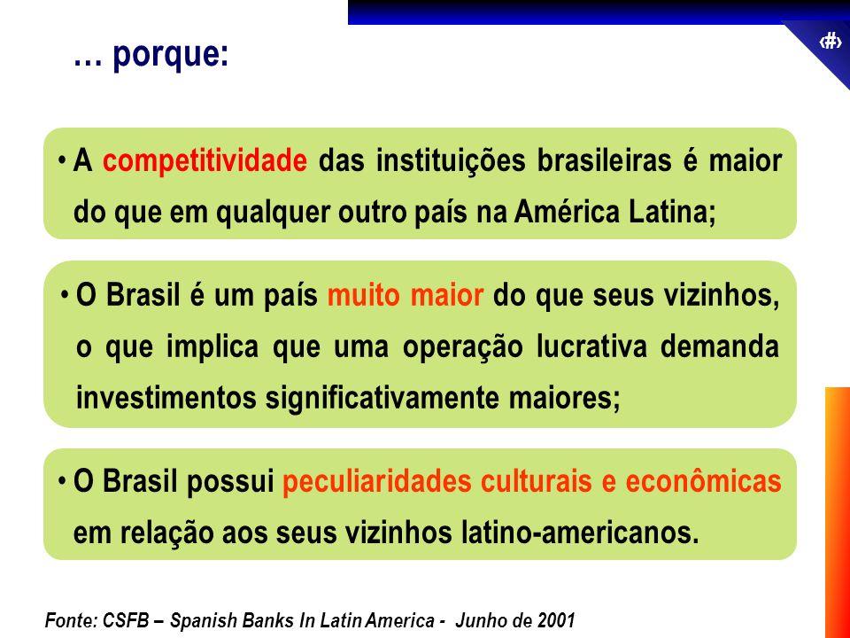 39 … porque: A competitividade das instituições brasileiras é maior do que em qualquer outro país na América Latina; Fonte: CSFB – Spanish Banks In La