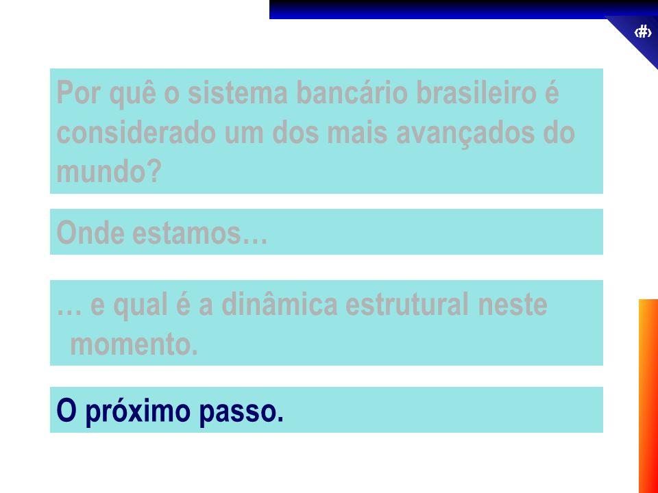 40 Onde estamos… … e qual é a dinâmica estrutural neste momento. O próximo passo. Por quê o sistema bancário brasileiro é considerado um dos mais avan