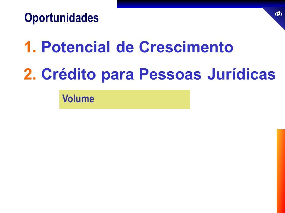 44 Oportunidades 2. Crédito para Pessoas Jurídicas 1. Potencial de Crescimento Volume