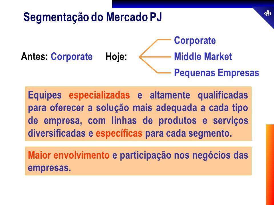 47 Segmentação do Mercado PJ Antes: Corporate Hoje: Corporate Middle Market Pequenas Empresas Equipes especializadas e altamente qualificadas para ofe