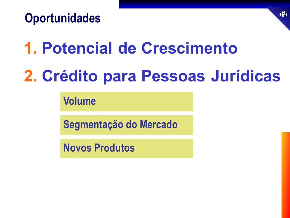 48 Oportunidades 2. Crédito para Pessoas Jurídicas 1. Potencial de Crescimento Volume Segmentação do Mercado Novos Produtos