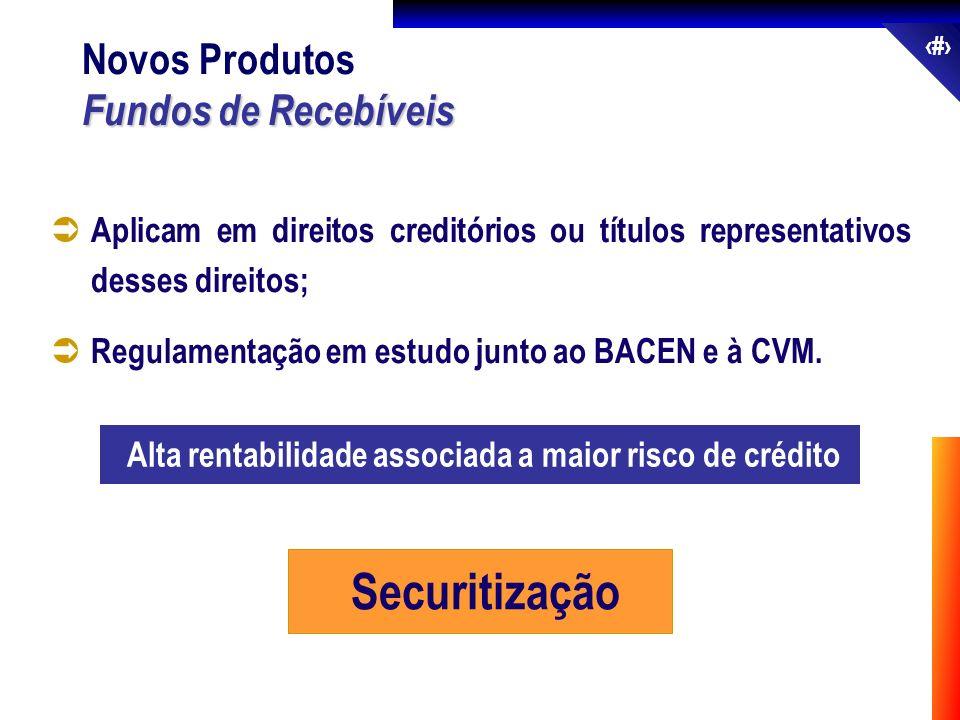 51 Aplicam em direitos creditórios ou títulos representativos desses direitos; Regulamentação em estudo junto ao BACEN e à CVM. Alta rentabilidade ass