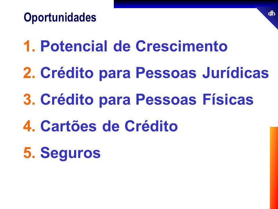 59 Oportunidades 2. Crédito para Pessoas Jurídicas 1. Potencial de Crescimento 3. Crédito para Pessoas Físicas 4. Cartões de Crédito 5. Seguros